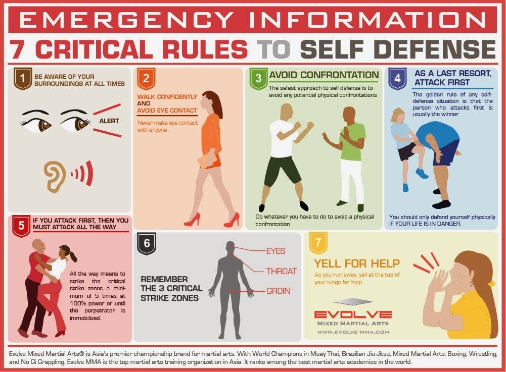 Seven Life-Changing Lessons In Self-Defense (Infographic)