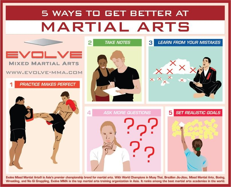 5 Ways To Get Better At Martial Arts (Infographic)