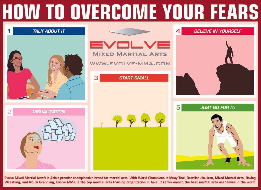 How To Overcome Your Fears Infographic