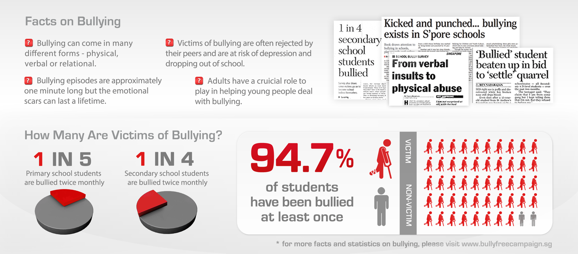 how to prevent your child from becoming a victim of bullying